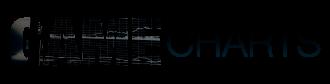 Game Charts logo